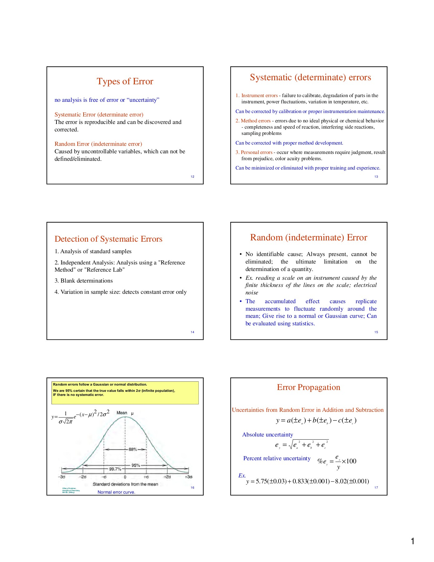 Types Of Error Systematic Determinate Errors Pages 1 5 Text