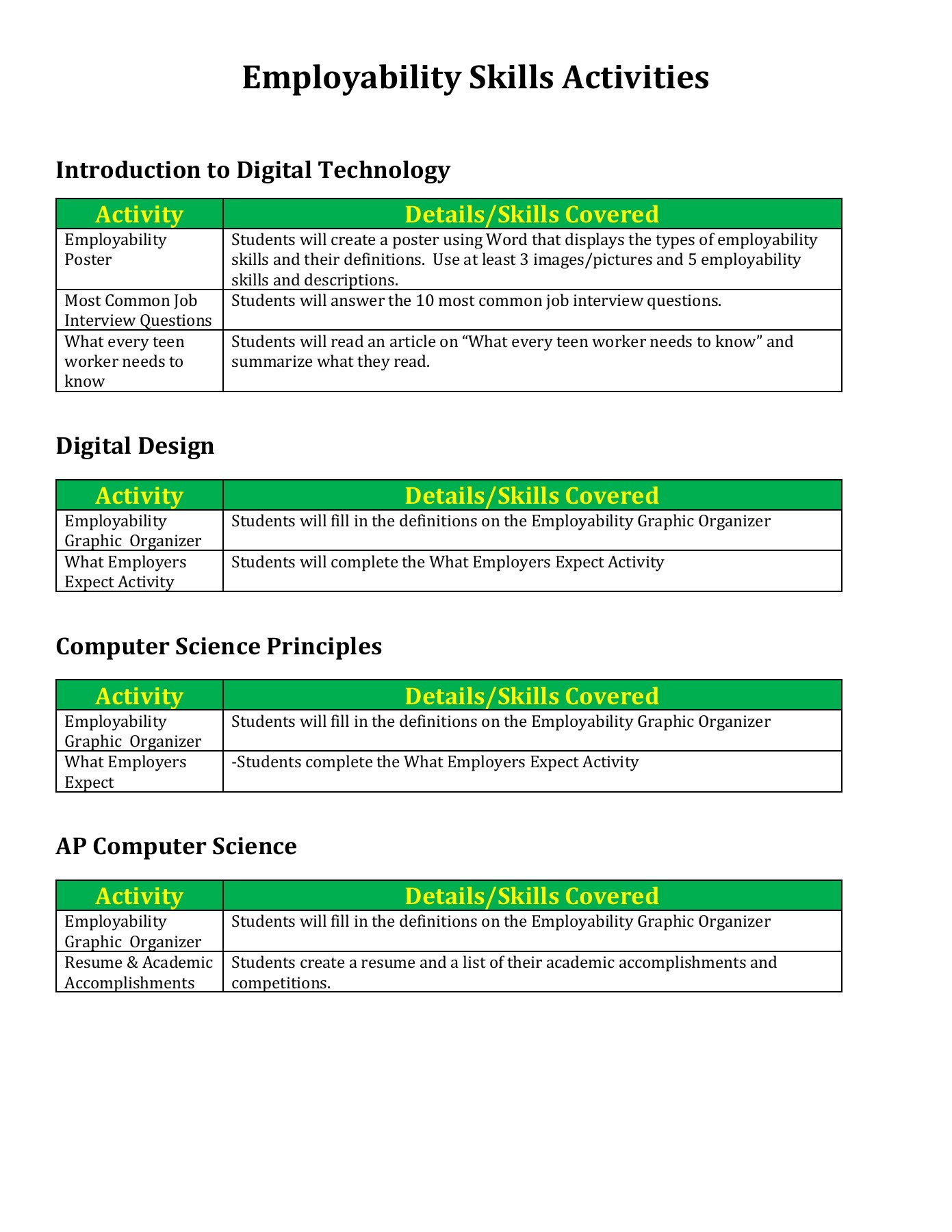 Pdf Joiner Career Activities 127 Pages 1 23 Text Version Anyflip