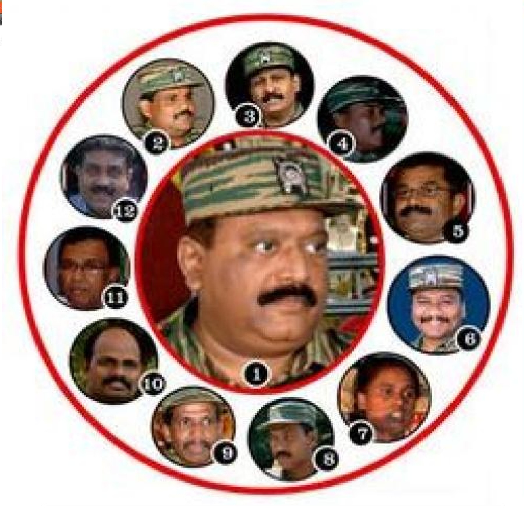 List of commanders of the LTTE Pages 1 - 9 - Text Version | AnyFlip