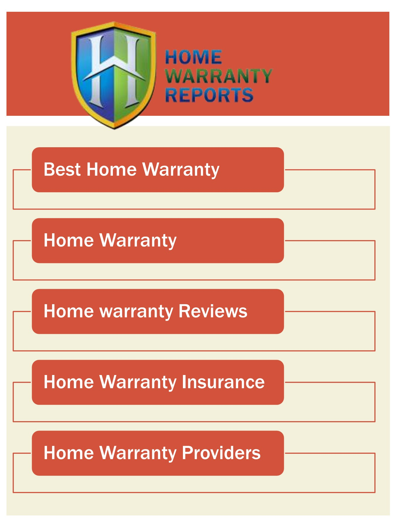 Home Warranty Insurance Pages 1 10 Text Version Anyflip